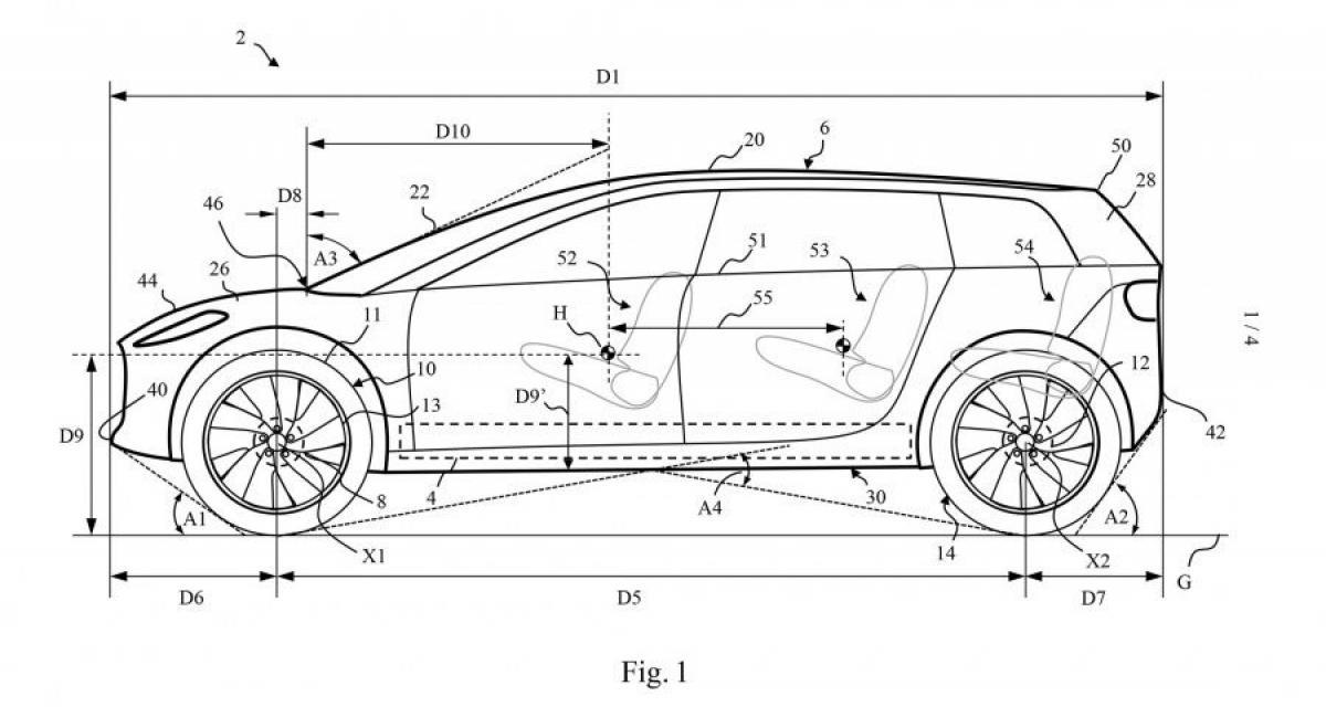 Dyson : premières esquisses de son SUV électrique