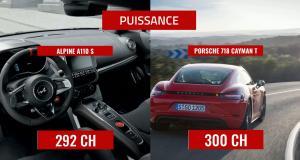 Alpine A110S vs Porsche 718 Cayman T : le comparatif en vidéo