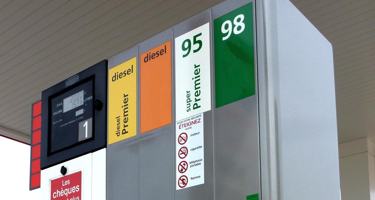 Prix de l'essence et du Diesel à Paris : où trouver la station la moins chère ?