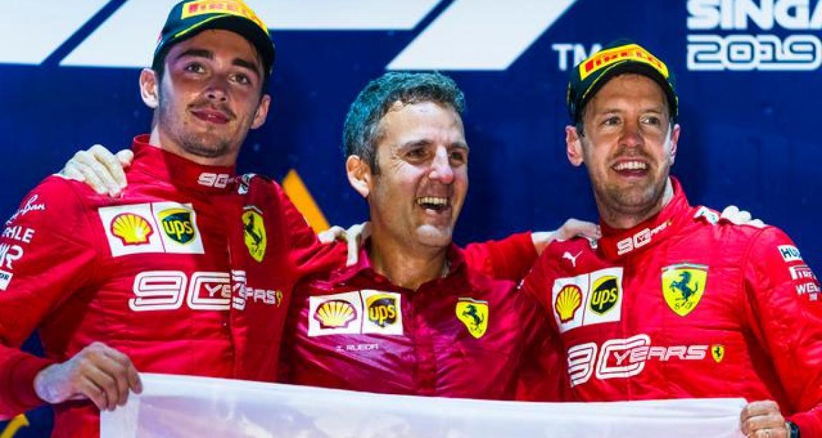 F1 : Ferrari dévoile ses axes d'amélioration pour 2020