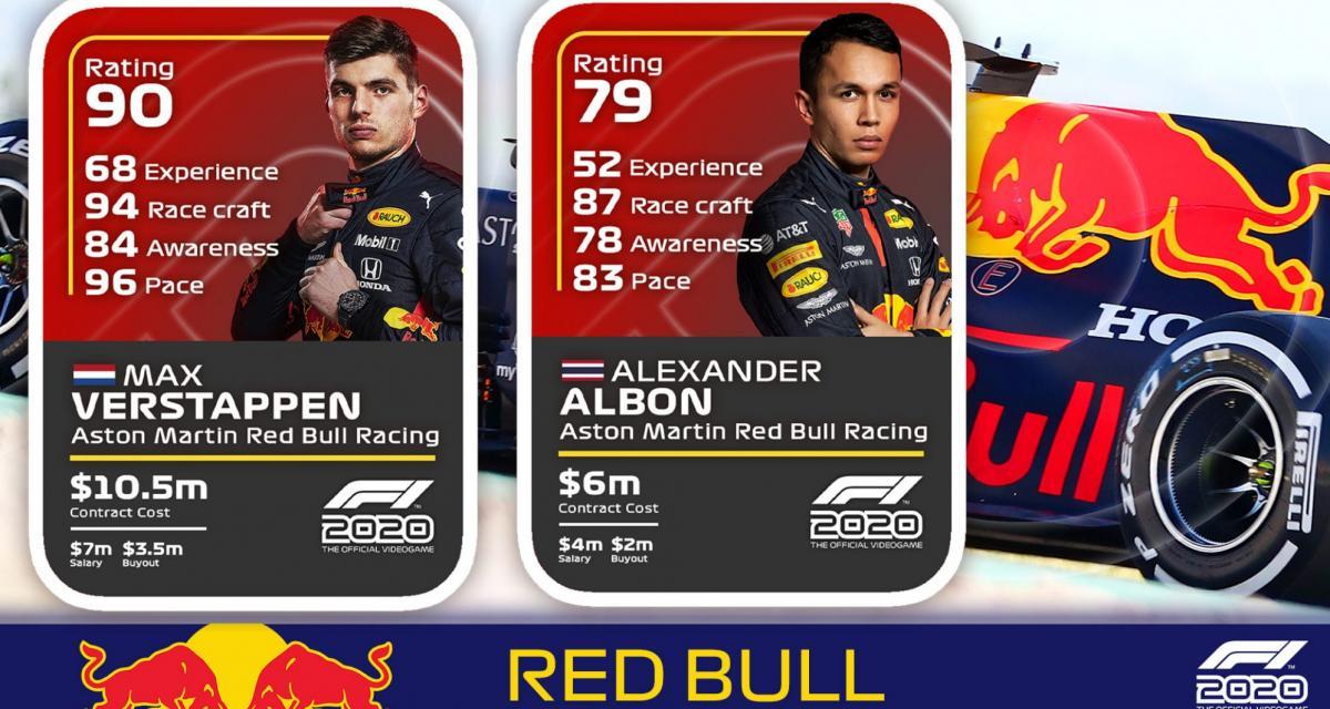 F12020 : les pilotes auront leur carte-notes