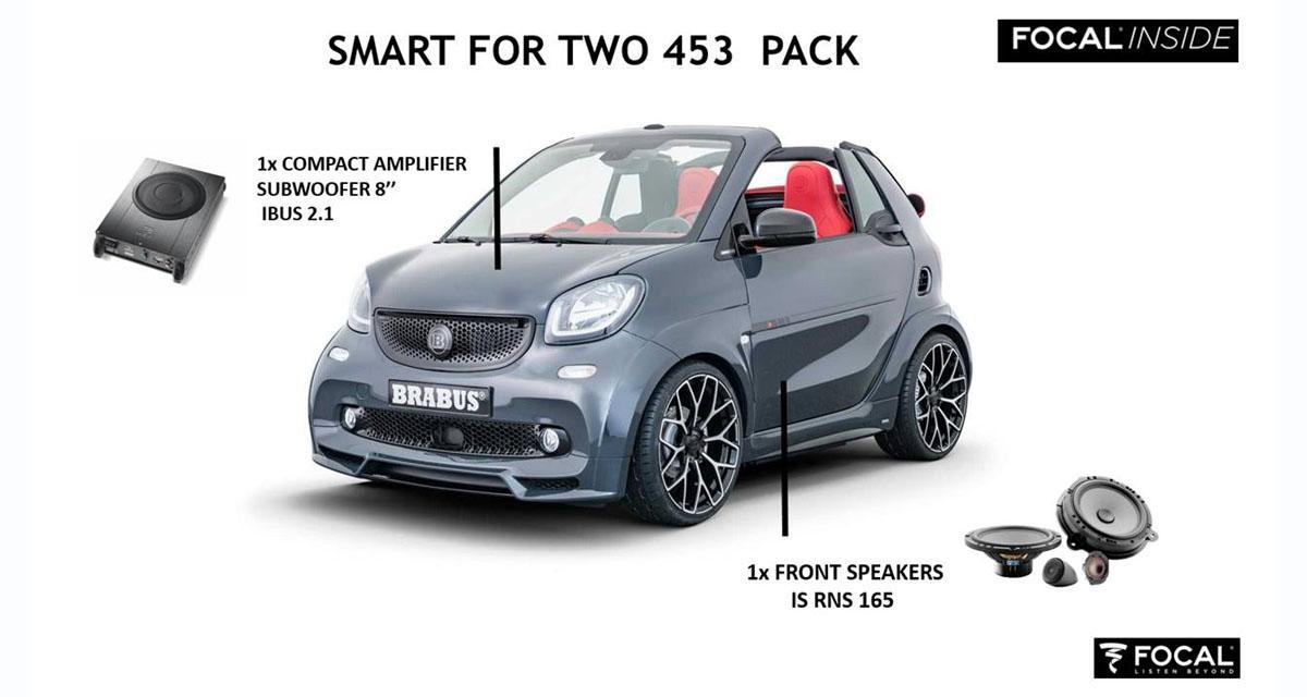 Focal commercialise un pack hi-fi « plug and play » pour la Smart Fortwo 453