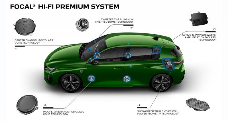 La nouvelle Peugeot 308 s'équipe d'un système hi-fi Focal
