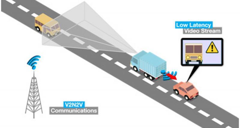 La 5G et le V2X: deux leviers pour le futur