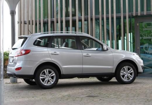 Hyundai santa fe 2 fiche technique