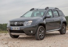argus gratuit dacia duster. Black Bedroom Furniture Sets. Home Design Ideas