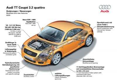Audi TT V6