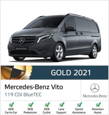 Classement Euro NCAP des VUL 2021 | Niveaux de recommandation de sécurité ADAS