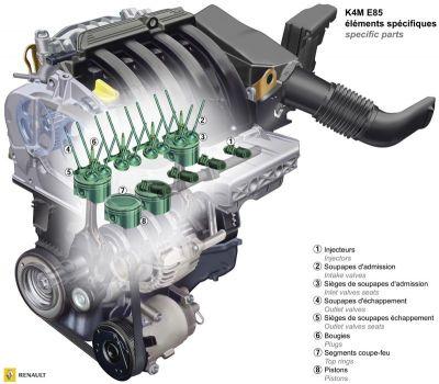 Renault Mégane E85