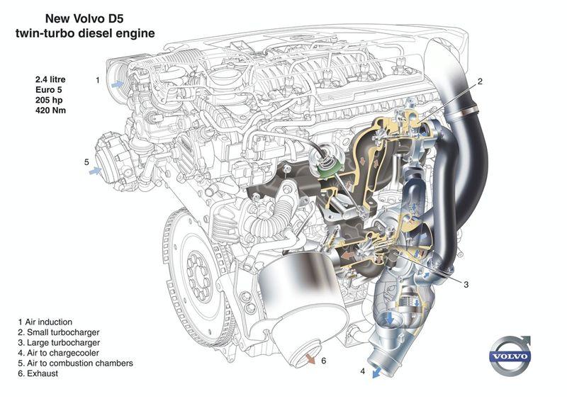 Volvo S80 restylée