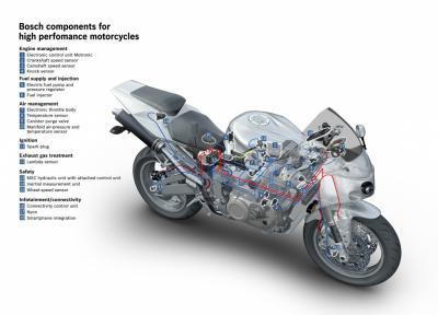 """Bosch se dote d'un département dédié aux 2 roues """"Two-Wheeler and Powersports"""""""