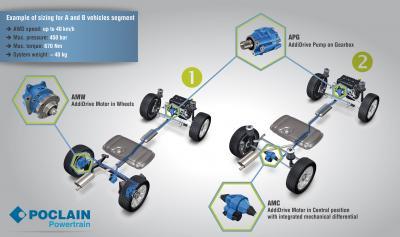 Ces inventions vont nous faciliter l'automobile au quotidien