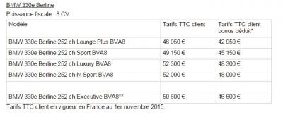 Tarifs BMW hybrides rechargeables (novembre 2015)